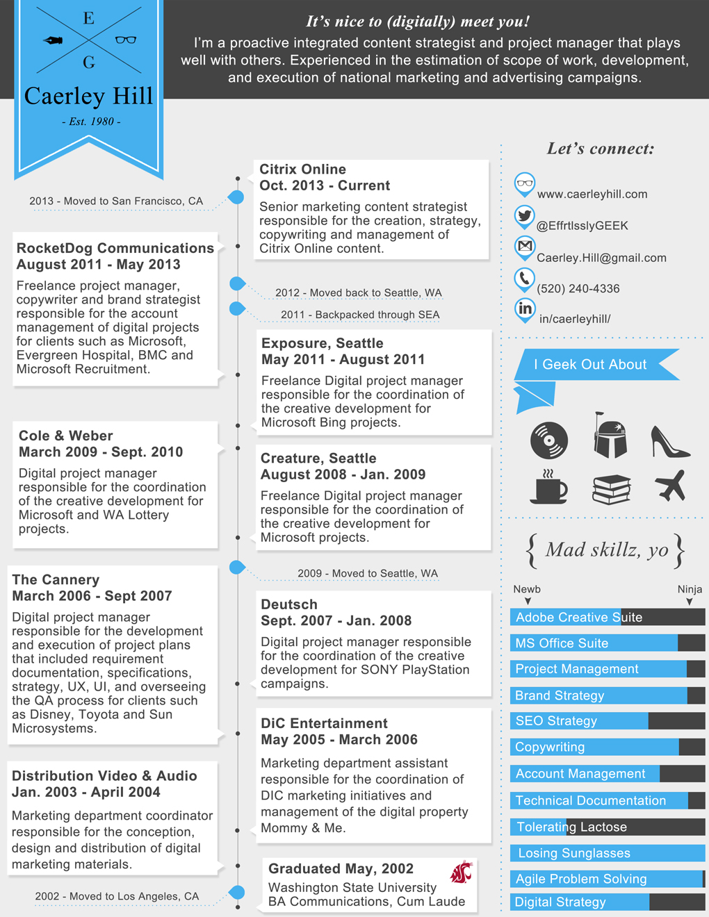 How Why I Put Together My Infographic Resume Caerley Hill